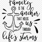 Christian Quotes About Family Togetherness Facebook